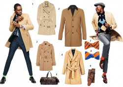Camel Coats for Men